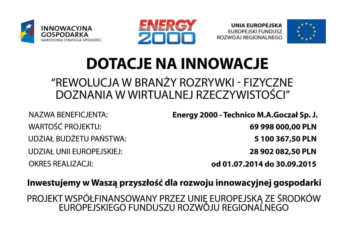 Tablica Informacyjna Dotacja RC 2015 200 na 133 cm